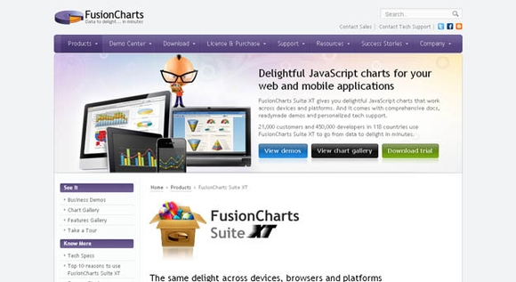 Fusion Charts Suit XT - data visualization