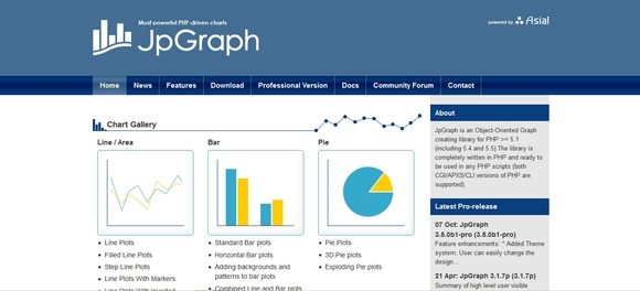 JP GRAPH - data visualization tool