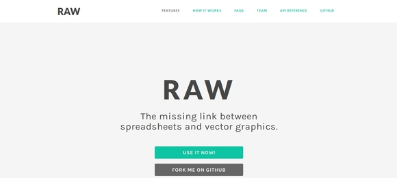 Raw - data visualization tools