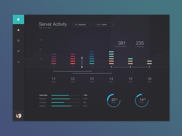 Server Dashboard - user inteface design
