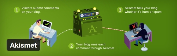 Akismet - free wordpress plugins 2015